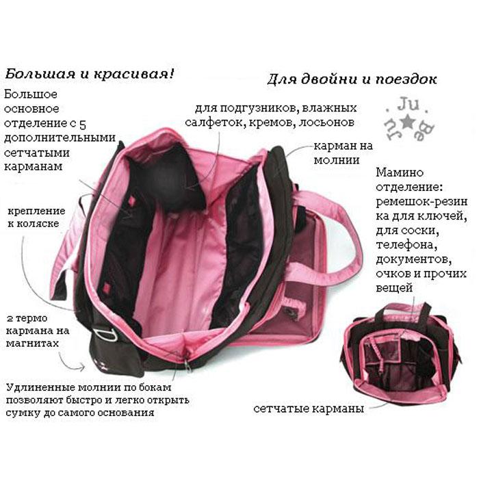 Дорожная сумка или сумка для двойни Ju-Ju-Be Be Prepared Lilac lace